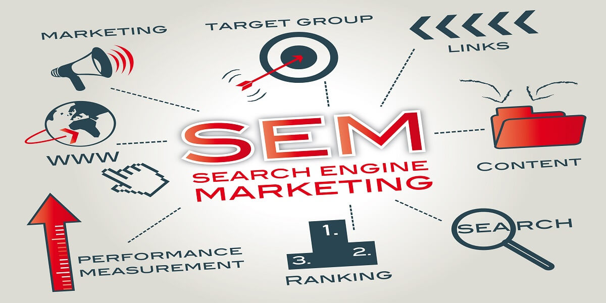 Eleven Impressive Benefits of Search Engine Marketing (SEM)