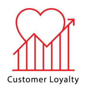 Retain Customer Loyalty