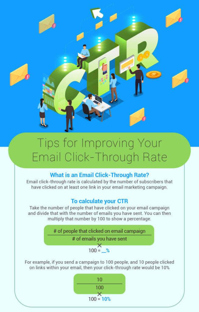 What is an Email Click-Through Rate?