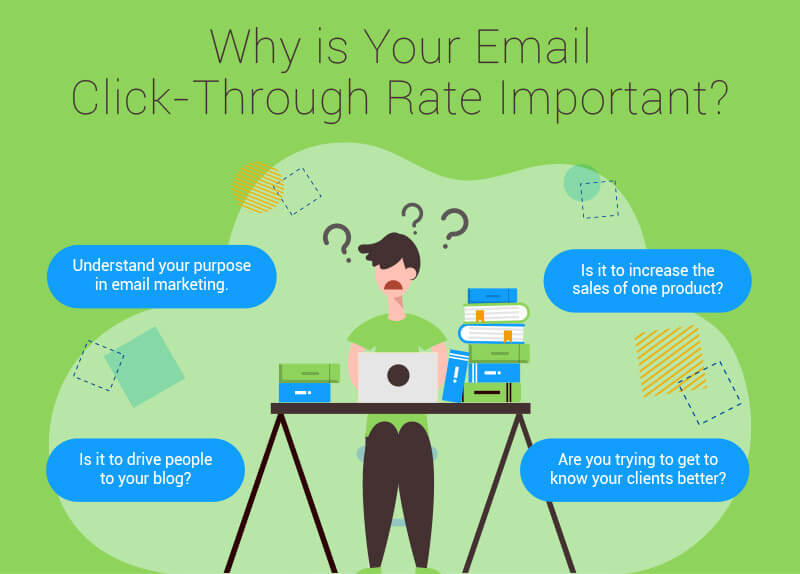 What / Why is Your Email Click-Through Rate Important?