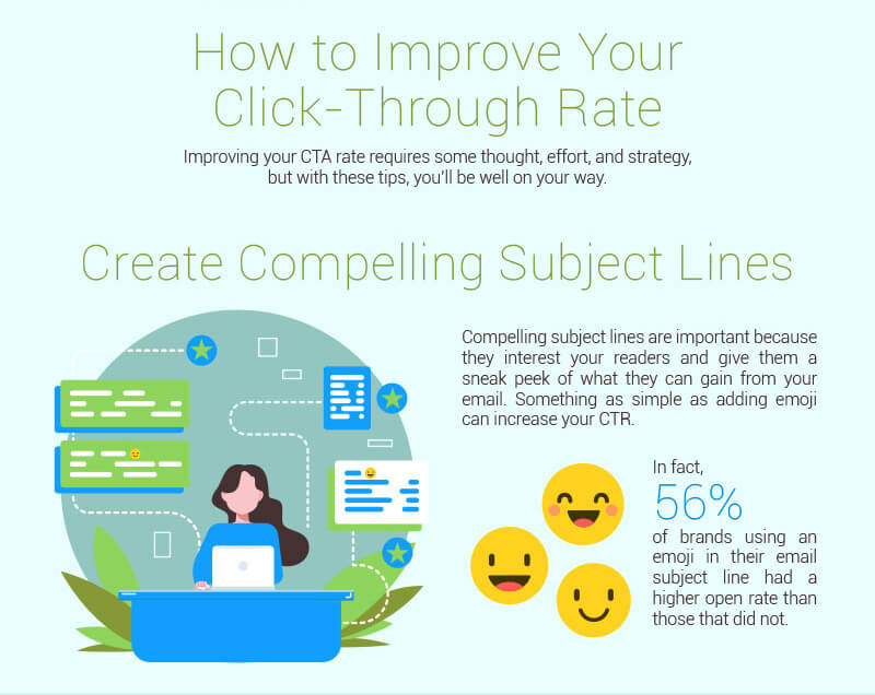How to Improve Your Email Click-Through Rates