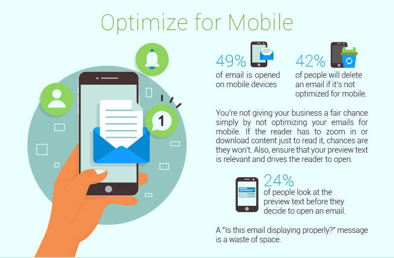 Optimize emails for Mobile