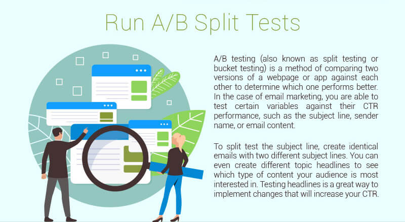 Why you should run A B email split tests