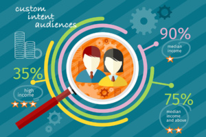 Your Guide to Custom Intent Audiences