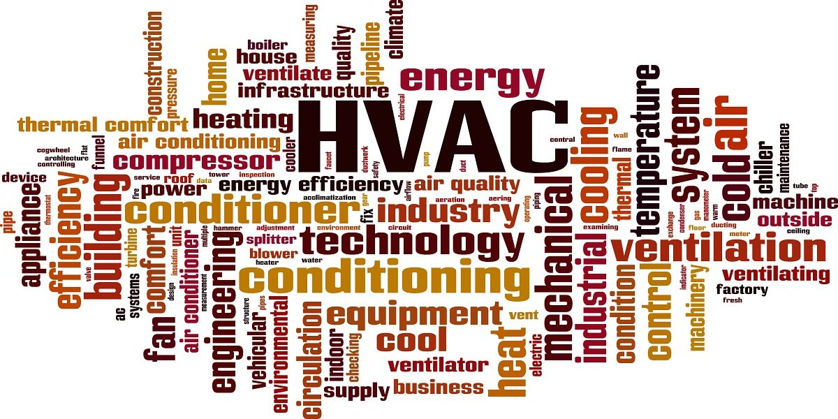 Your Ultimate Guide to HVAC Marketing in 2018